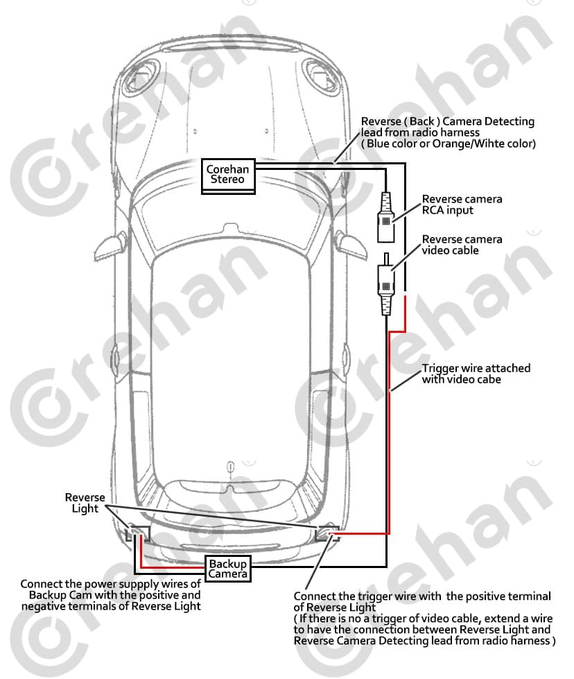hight resolution of connect the positive and negative power supply wire of reverse camera with the positive and negative leads of backup light reverse light