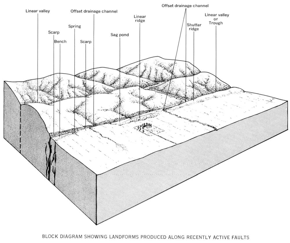 medium resolution of starting with this 3d sketch of geomorphic features characteristic of active strike slip faulting this come from the map of san andreas fault active