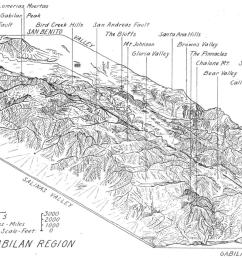 a fine 3d view of the gabilan range se of san francisco as it was sketched by robin willis in 1925 the san andreas fault bounds that range to the ne  [ 1200 x 850 Pixel ]