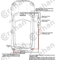 reverse light wiring diagram 2011 kia sorento subaru baja wiring circuit breaker symbol single line diagram electrical x3cbx3esymbols [ 828 x 979 Pixel ]