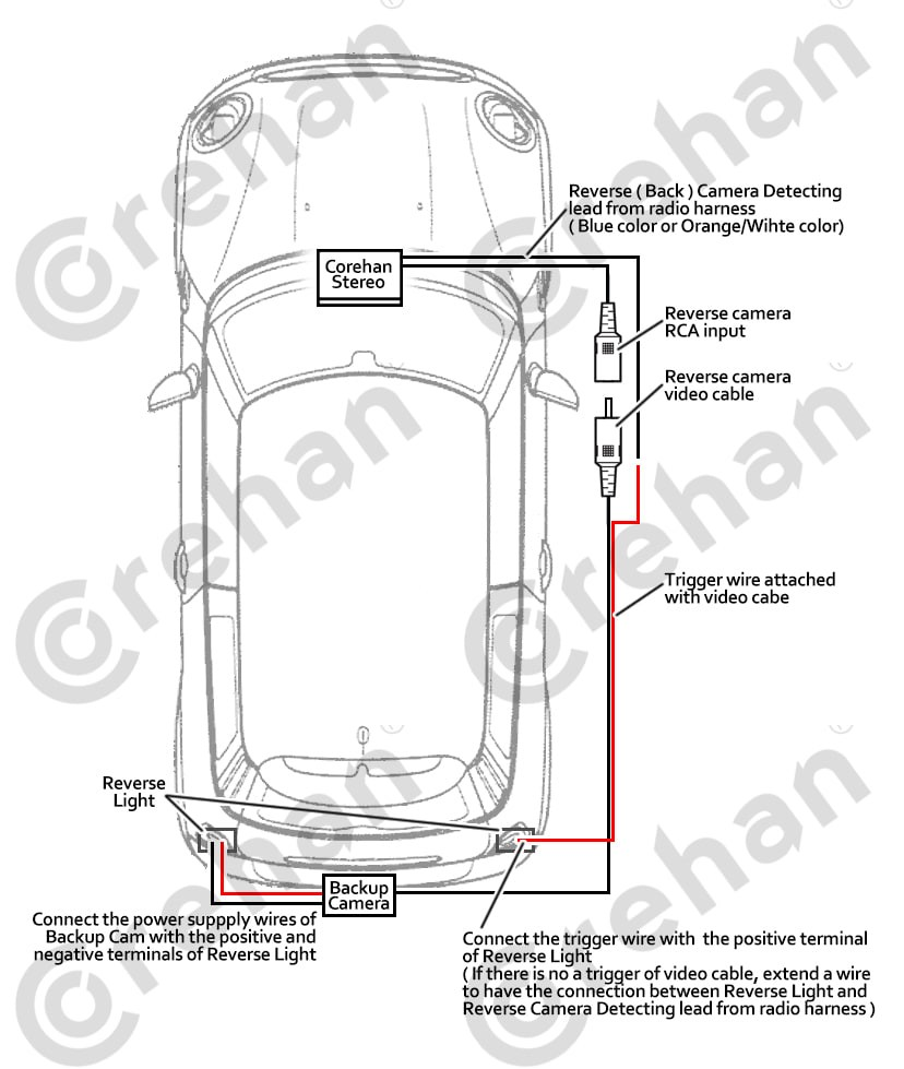 hight resolution of reverse light wiring diagram 2011 kia sorento subaru baja wiring circuit breaker symbol single line diagram electrical x3cbx3esymbols