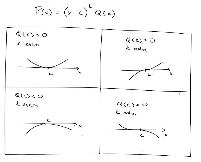 Robert Mařík's eReadings on Mathematics