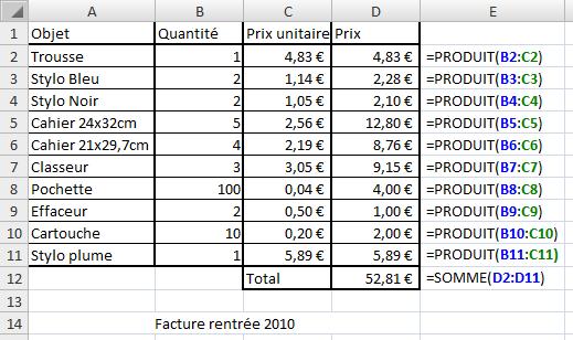 Les Fonctions DExcel Analysez Des Donnes Avec Excel