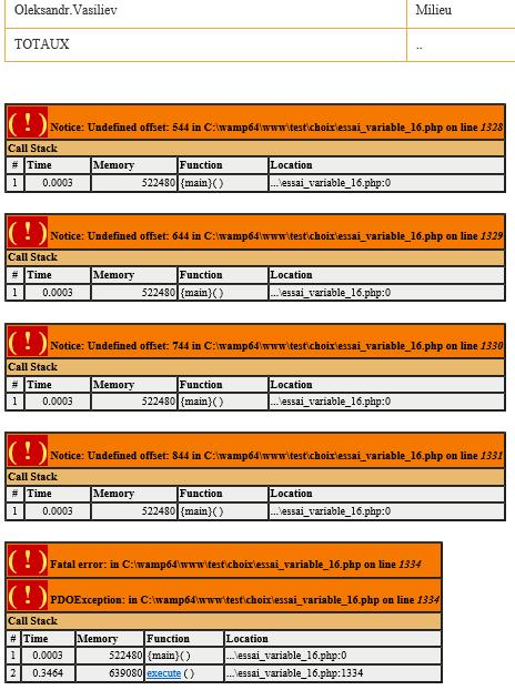 Undefined Offset: 1 : undefined, offset:, Erreur, Undefined, Offset:, Pourtant, Toujours, Foncctionné, Jusqu'à, Maintenant...., GerardDulin2, OpenClassrooms