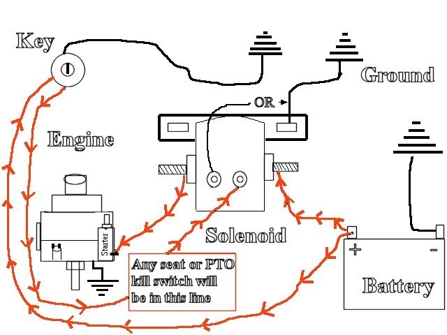 Craftsman Tractor Pto Switch Wiring Diagram Solenoid Or Switch Mytractorforum Com The