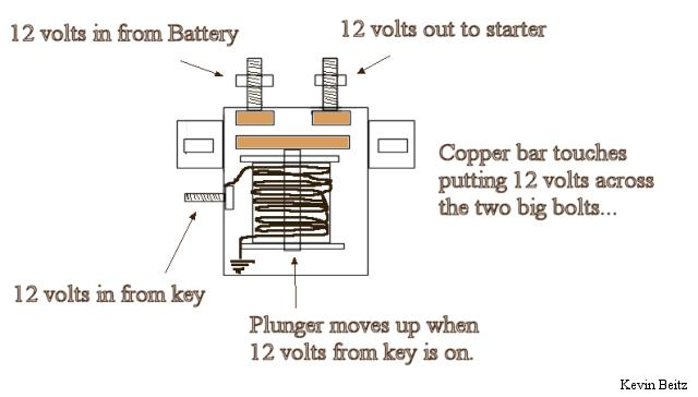 john deere lawn mower ignition switch wiring diagram honda 6 5 hp engine parts 3 pole solenoids and 4 - mytractorforum.com the friendliest tractor forum best place ...