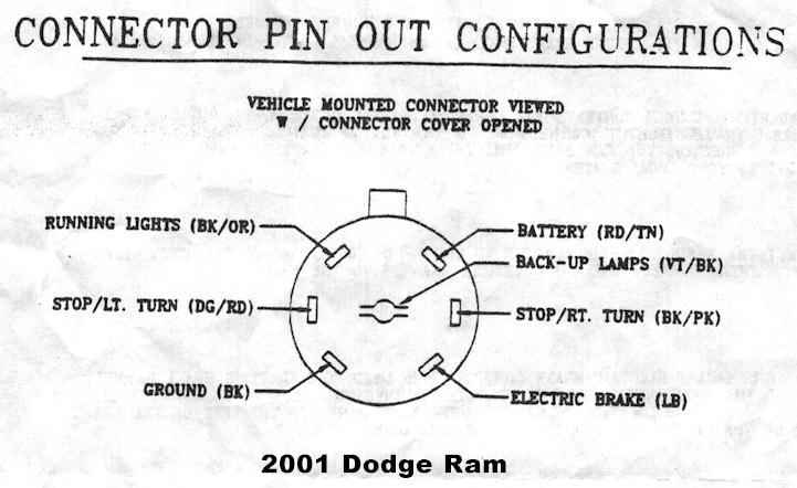 2001 Dodge Wiring Diagram 7 Pin Trailer Dodge Ram Trailer Wiring ...