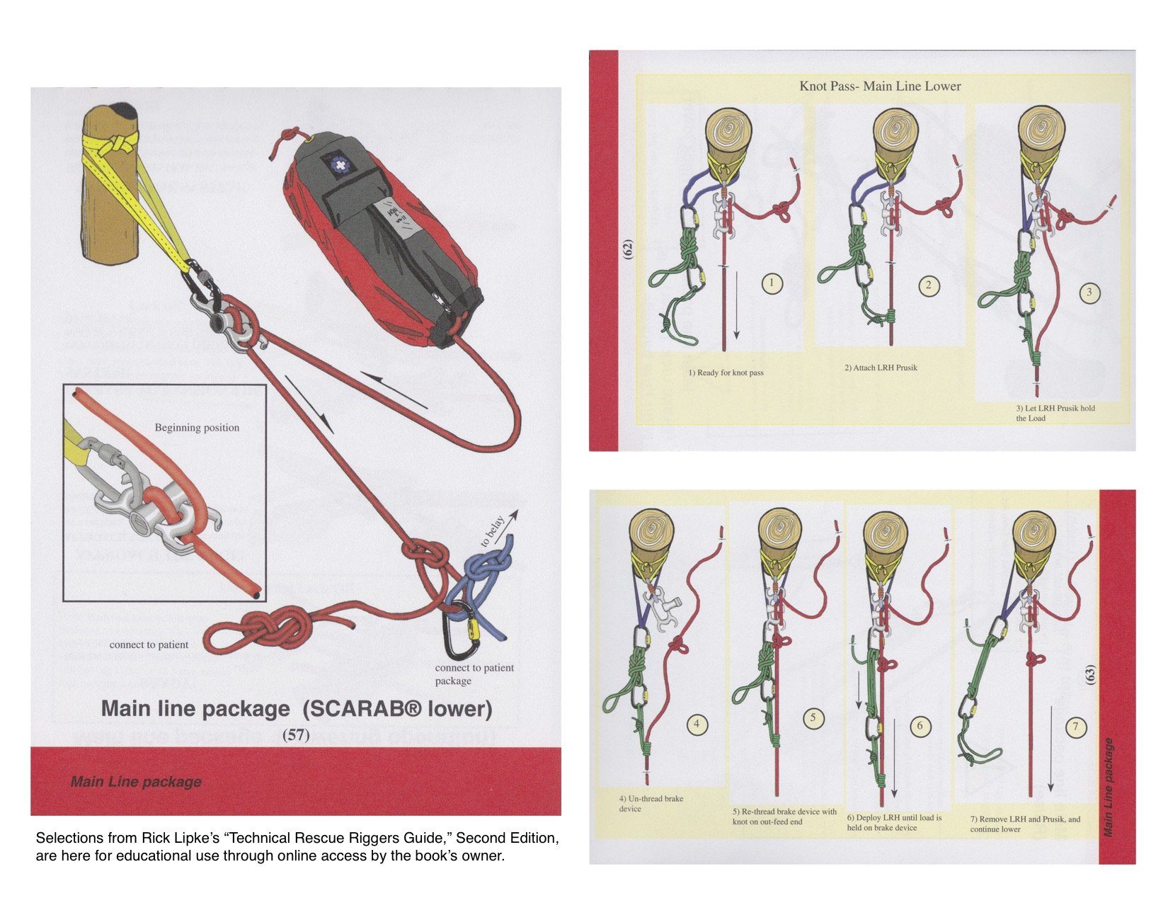 Climbing Rope Knot Tying Diagrams