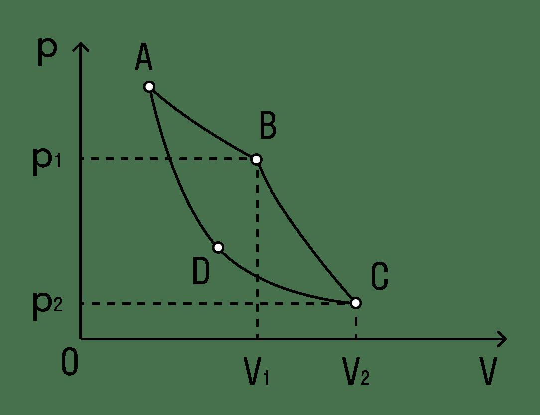 Карнос цикліндегі жылу көлігі