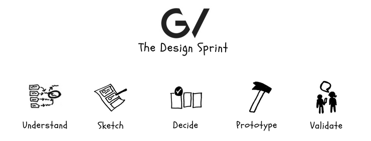 How the Google Ventures Design Sprint Works for Your Startup