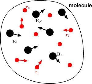 Quantum theory of molecular many-particle systems