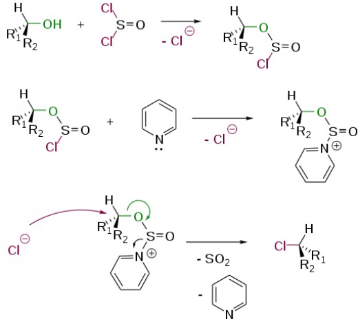 Substitution vs Elimination Reactions: The Key Differences