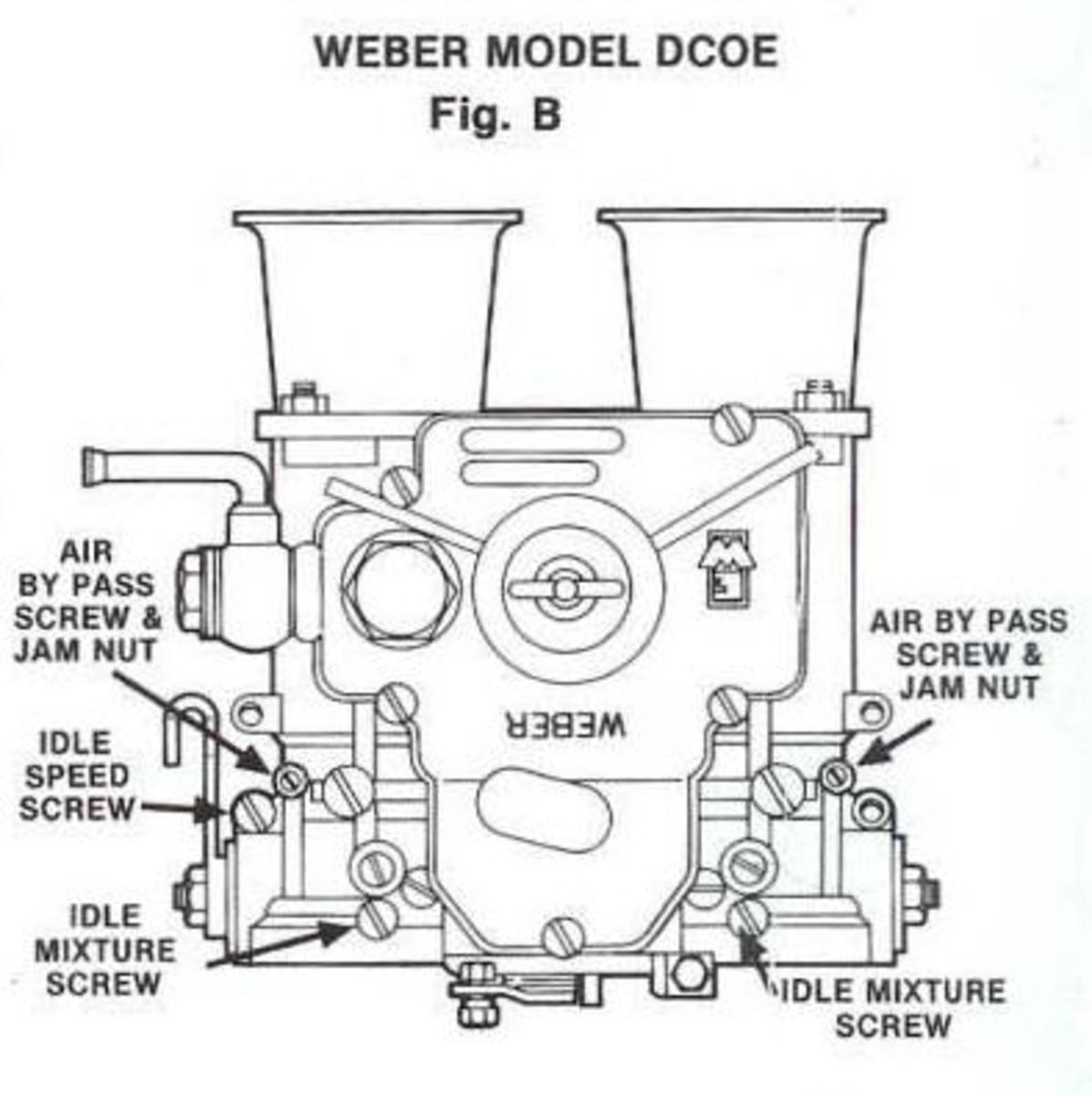 The Chevrolet Cosworth Vega Engine with Weber Side Draft