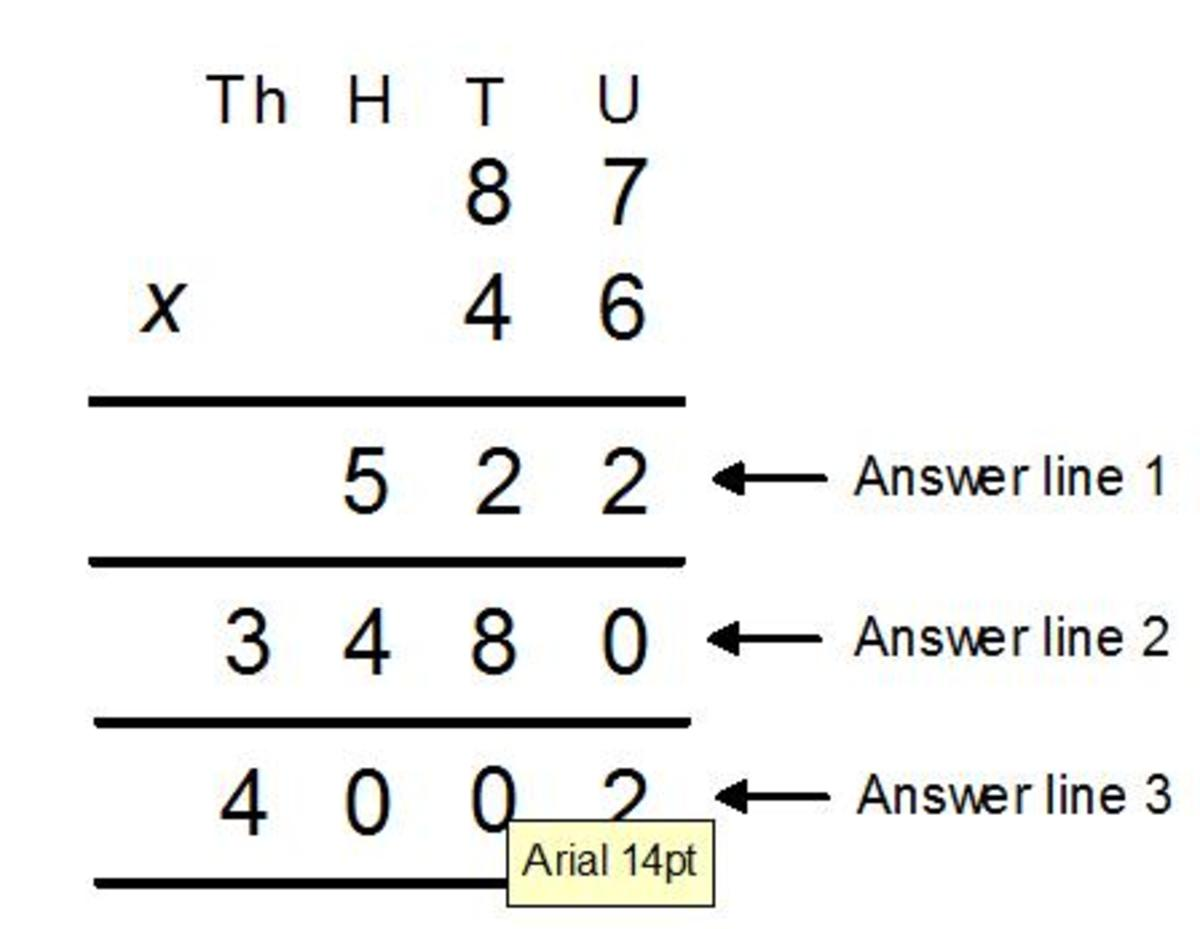 The long multiplication method. A step by step guide with