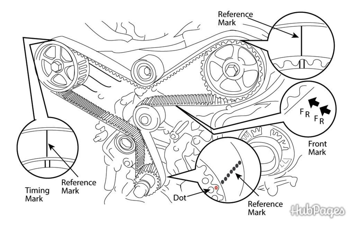 1999 toyota corolla serpentine diagram phase of argon atom diy timing belt replacement, mzfe engine: camry v6, avalon, lexus es 300, sienna, ...