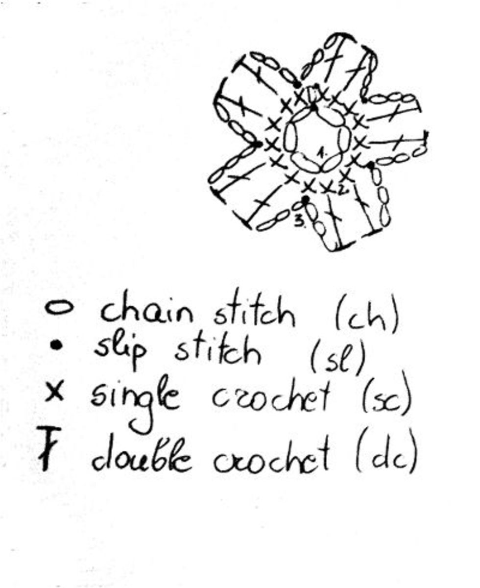 200 Crochet Flowers