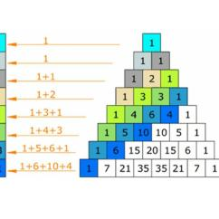 Six Set Venn Diagram Ibanez Wiring Mathematics Trivia Quiz   Hubpages