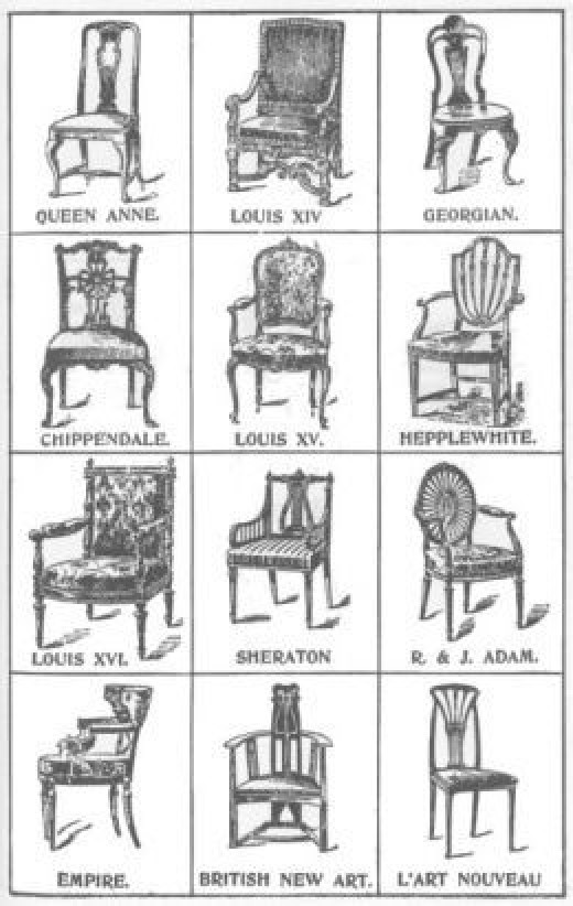 A Guide To Antique Chair Identification