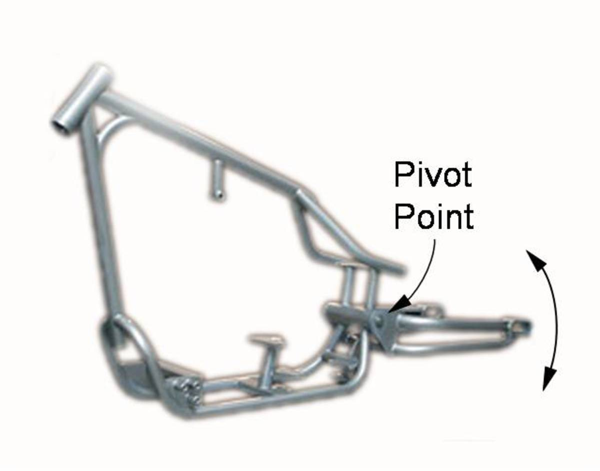 Hard-Tail Vs. Soft-Tail Chopper Frames: The Primary