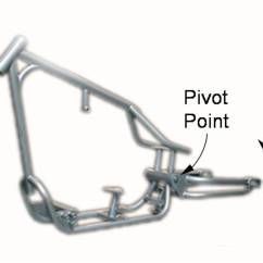 Harley Softail Frame Diagram Understanding Wiring Diagrams Hard Tail Vs Soft Chopper Frames The Primary Differences Thompson Choppers Pictured