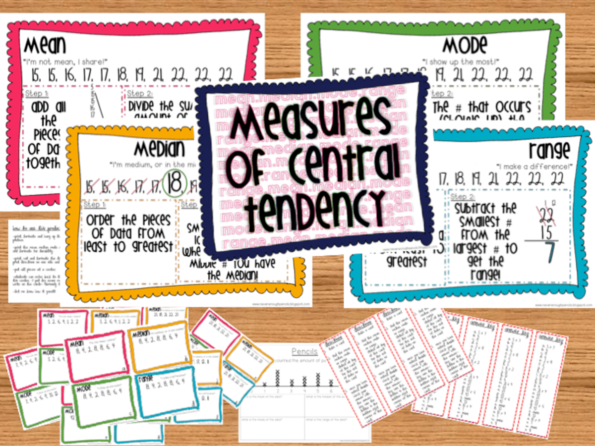 Measures Of Central Tendency Mean Median And Mode