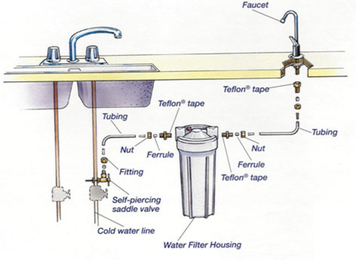 How Install Sink Faucet Bathroom