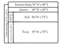 King vs. California King Mattress Size | Dengarden