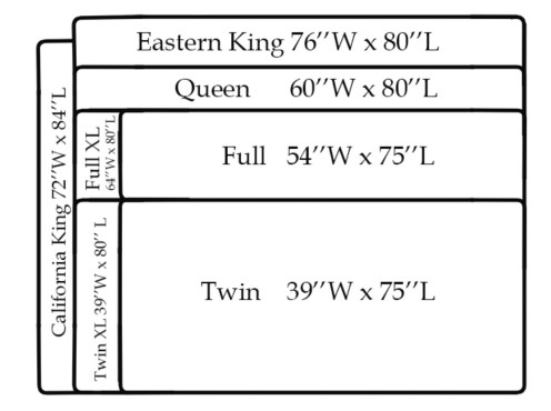 Bed Sizing Chart King California Queen Full Xl