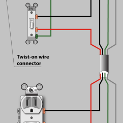 Wiring Diagram Household Plug For Dimmer Switch An Electrician Explains How To Wire A Switched Half Hot Outlet Power In The Box Not Preferred Method But Acceptable