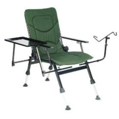 Coleman Folding Chairs Best Chair For Your Back How To Find The Perfect Fishing Shore And Ice | Hubpages