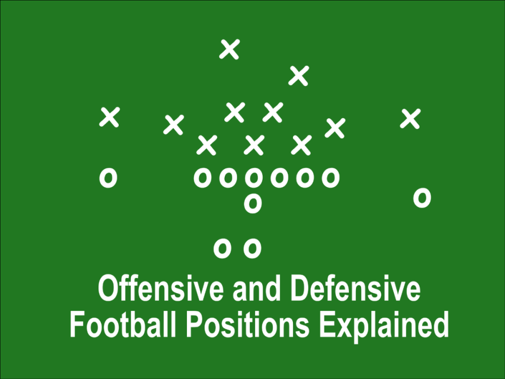 medium resolution of offensive and defensive football positions explained