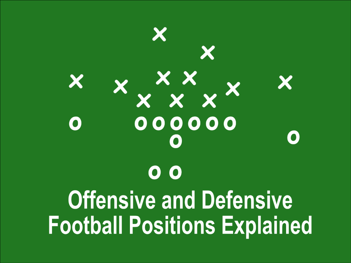 hight resolution of offensive and defensive football positions explained