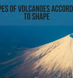vesuviu caldera volcano diagram [ 1631 x 915 Pixel ]