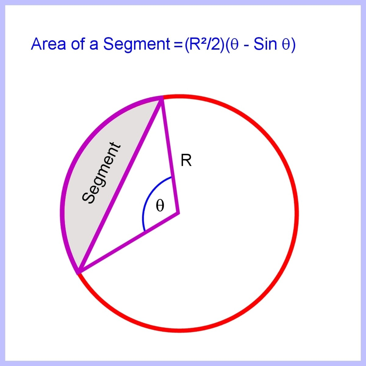 How To Calculate Arc Length Of A Circle Segment And