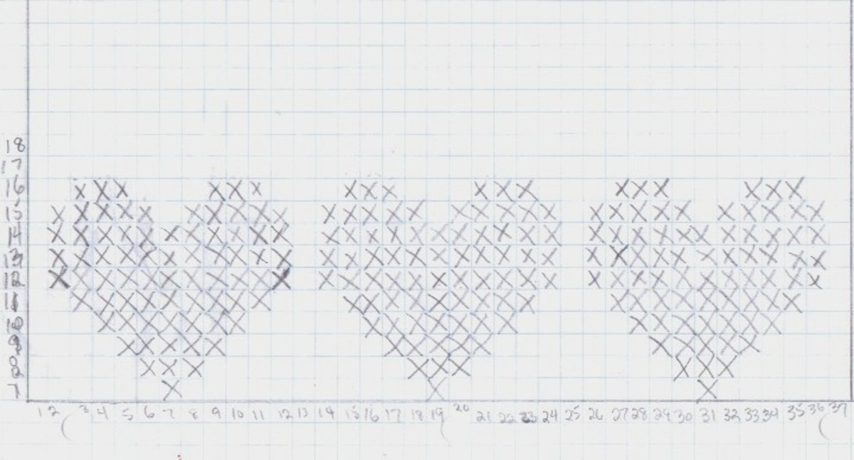 Create a Knit Pattern From a Picture and Graph Paper