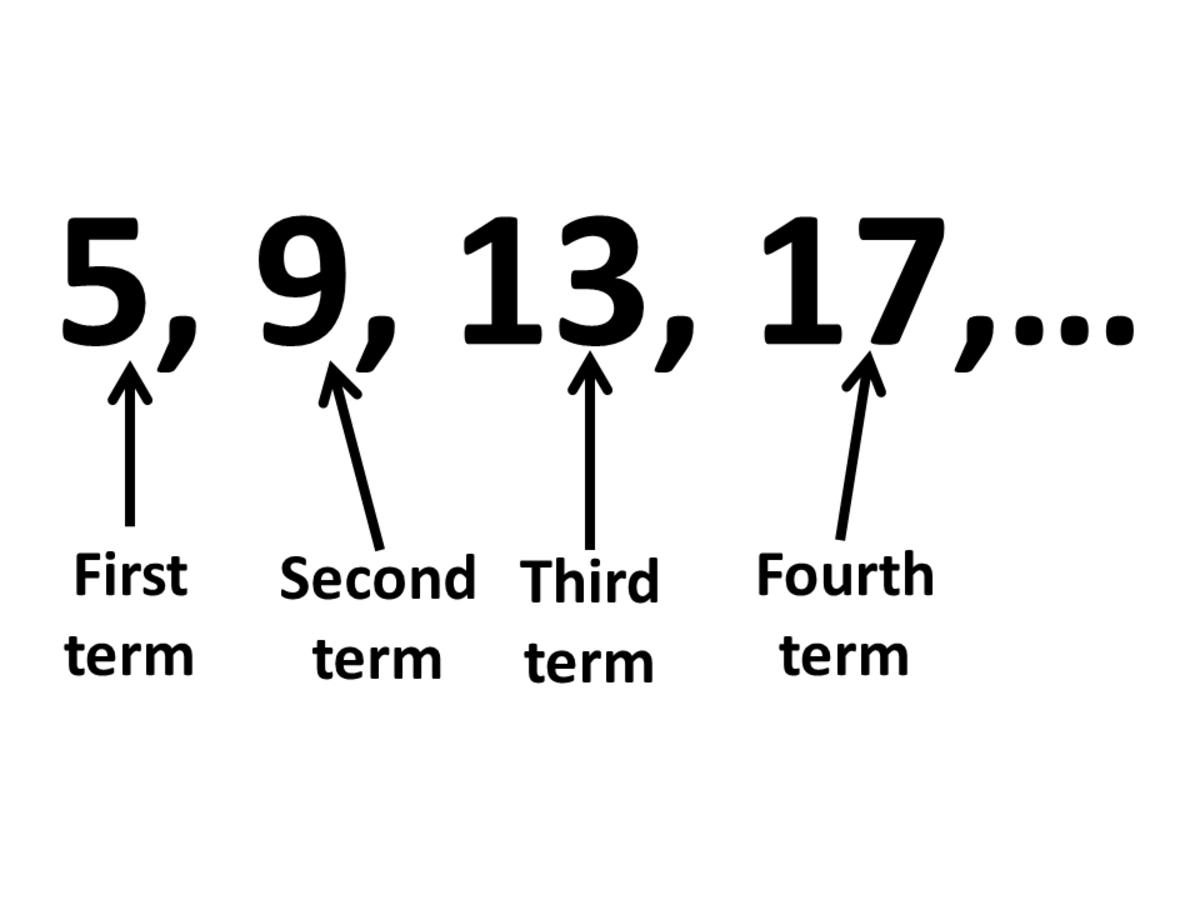 Calculator Techniques for Mathematics Using Casio
