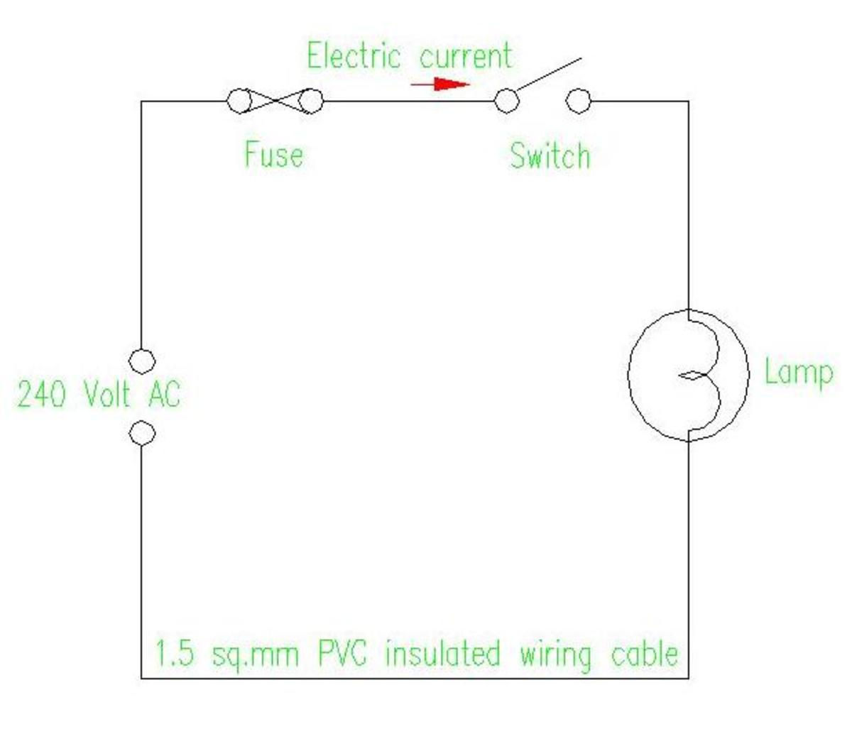 fuse switch wiring diagram internal telephone extension house electric panel pictures dengarden 3 the most basic principle of electrical power