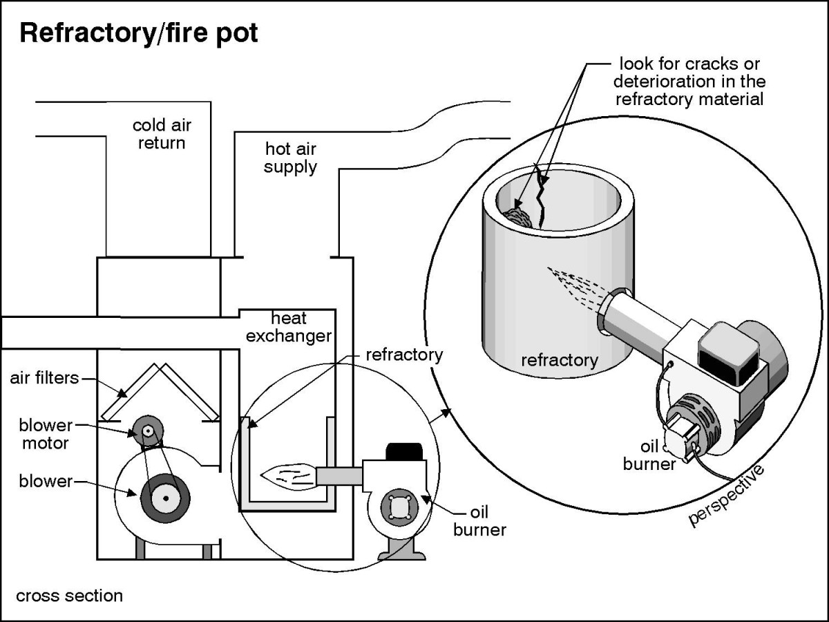 hight resolution of converting from oil to electric heat