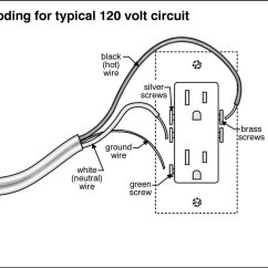 Wiring Diagram Household Plug Gm Headlight Connecting Stranded Wire To An Outlet | Dengarden