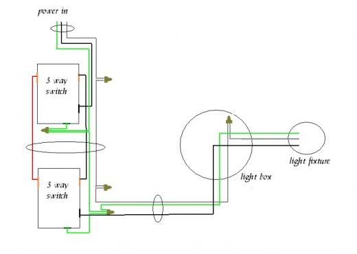 light fixture wiring white black green