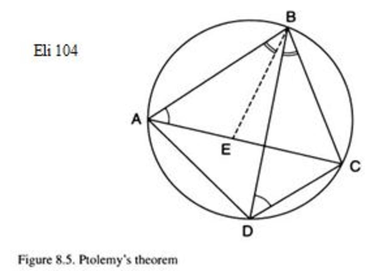 Early Proofs of the Pythagorean Theorem by Leonardo Da
