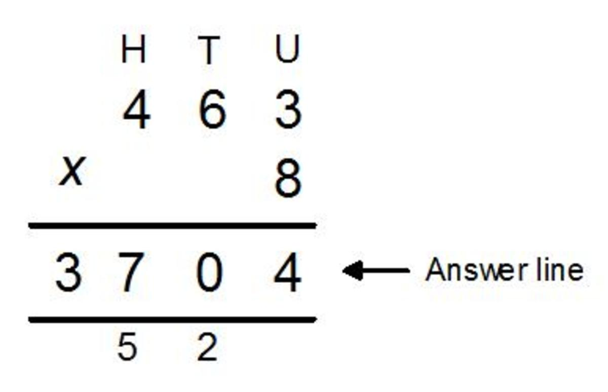 Short multiplication method. How to multiply a number by a