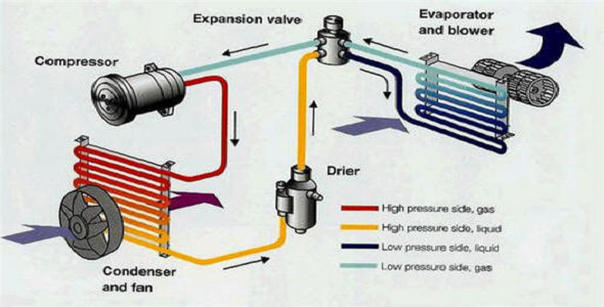 car aircon electrical wiring diagram 2006 chevy silverado stereo hyundai air conditioning troubleshooting | axleaddict