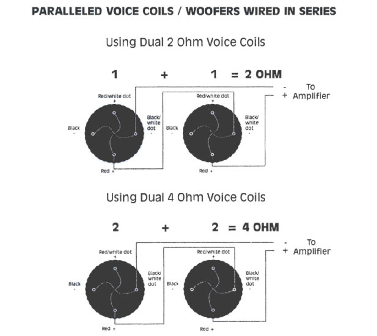 subwoofer wiring diagram dual 2 ohm subwoofer 2 ohm dvc sub wiring diagram jodebal com on subwoofer wiring diagram dual 2 ohm