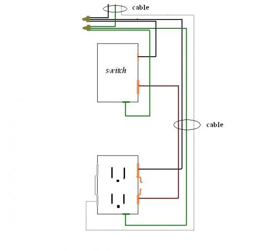 wiring diagram for a switched outlet guitar 3 way switch home guide: how to wire (half-hot) | dengarden