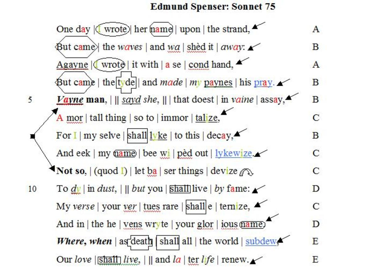 How To Annotate A Poem And Why HubPages