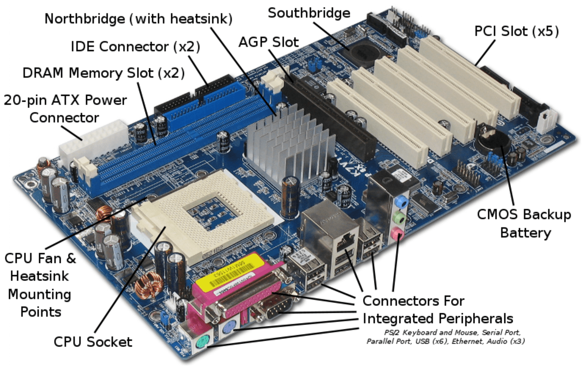 intel motherboard circuit diagram pdf paper airplane of parts a and their function turbofuture labeled asrock k7vt4a pro mainboard