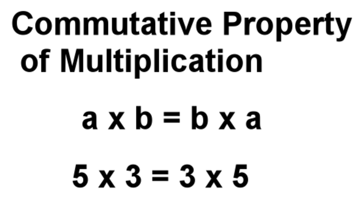 What are the Properties of Addition and Multiplication