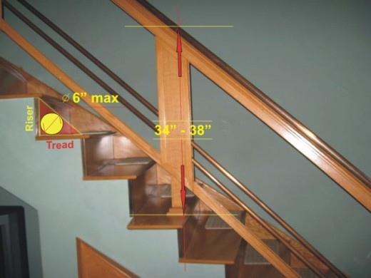 s living stair handrails and guardrails safety issues