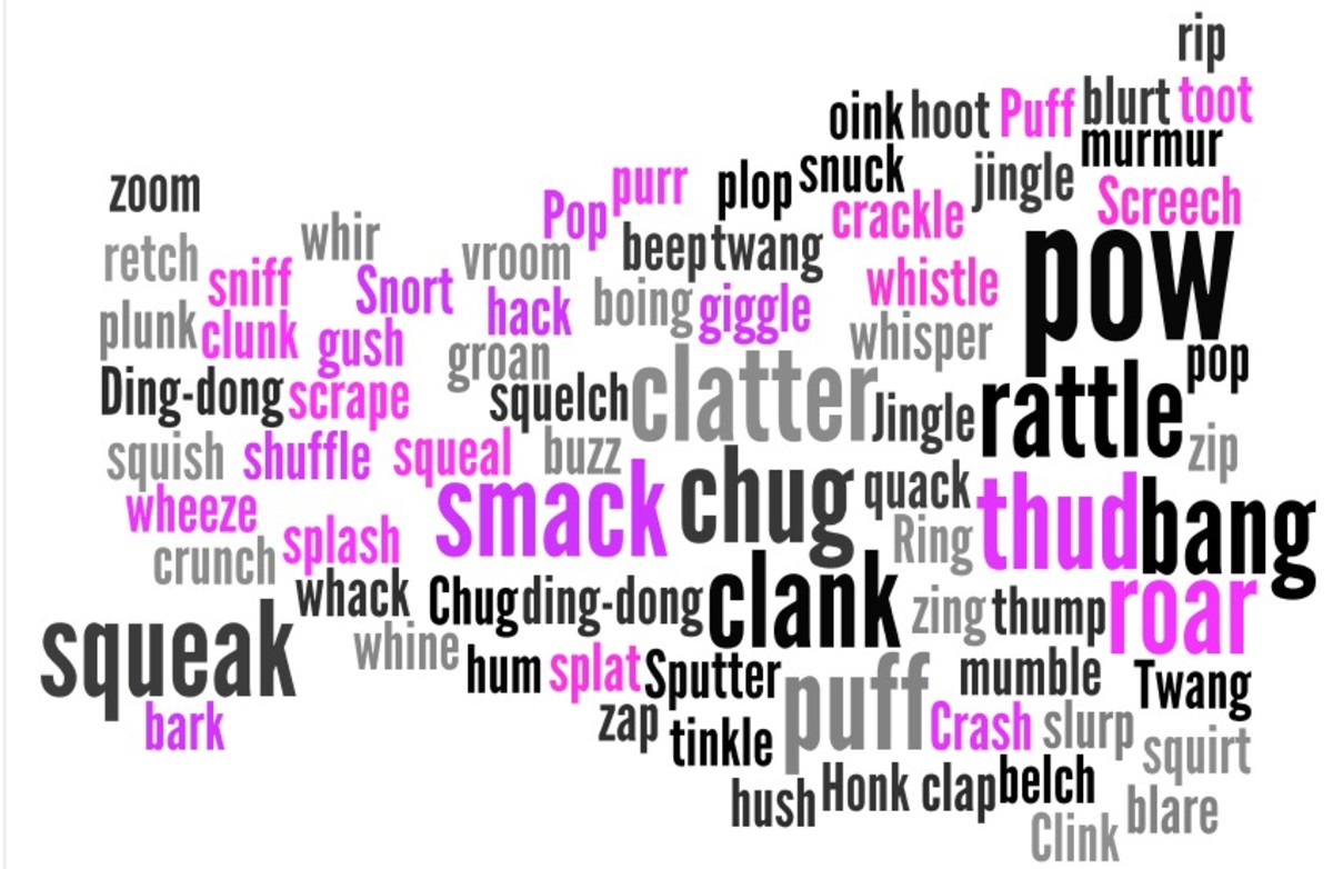 English Language Onomatopoeia Words Examples And Meaning